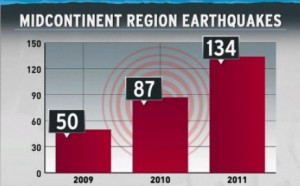 Texas-Earthquakes-spike-since-Fracking-was-legalized